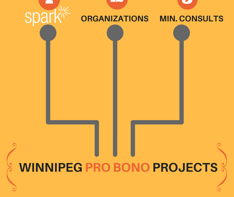 Spark celebrates Global Pro Bono Week with Tell Us What Hurts event